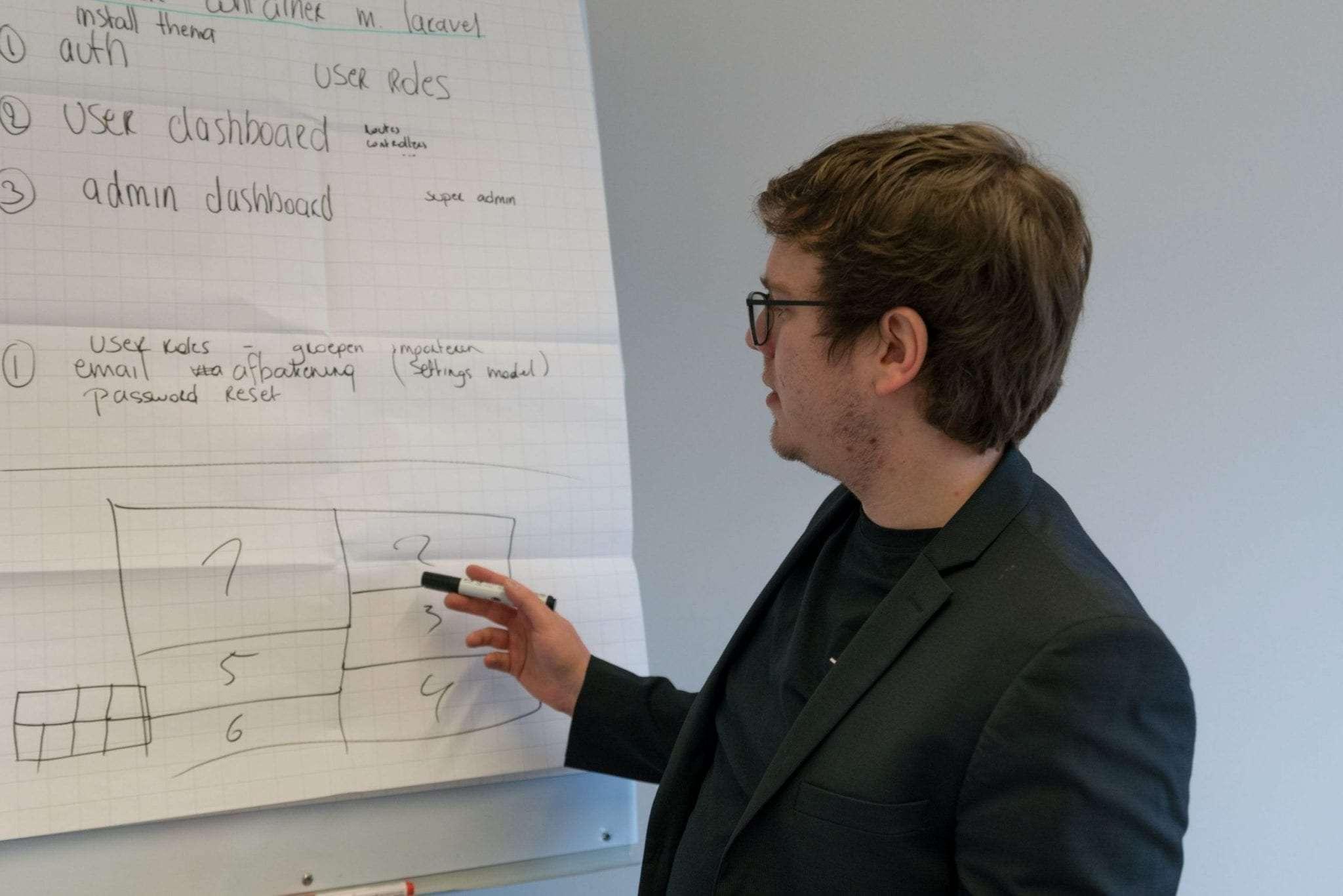 It-consultant in Hasselt